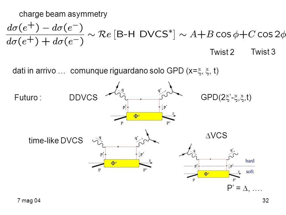 dati in arrivo … comunque riguardano solo GPD (x=, , t)