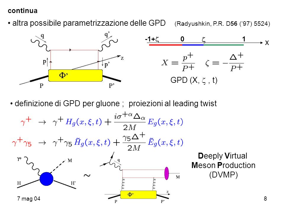 continua altra possibile parametrizzazione delle GPD (Radyushkin, P.R. D56 ('97) 5524) -1+  1.