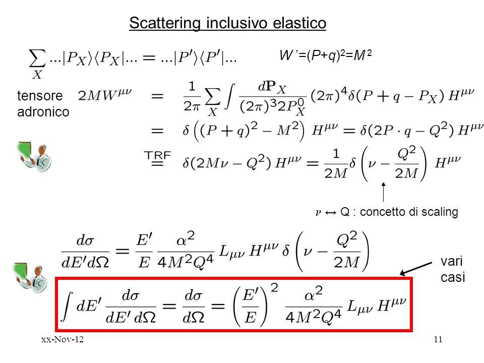 Scattering inclusivo elastico