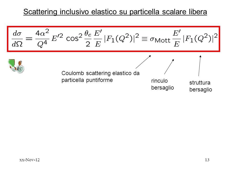 Scattering inclusivo elastico su particella scalare libera