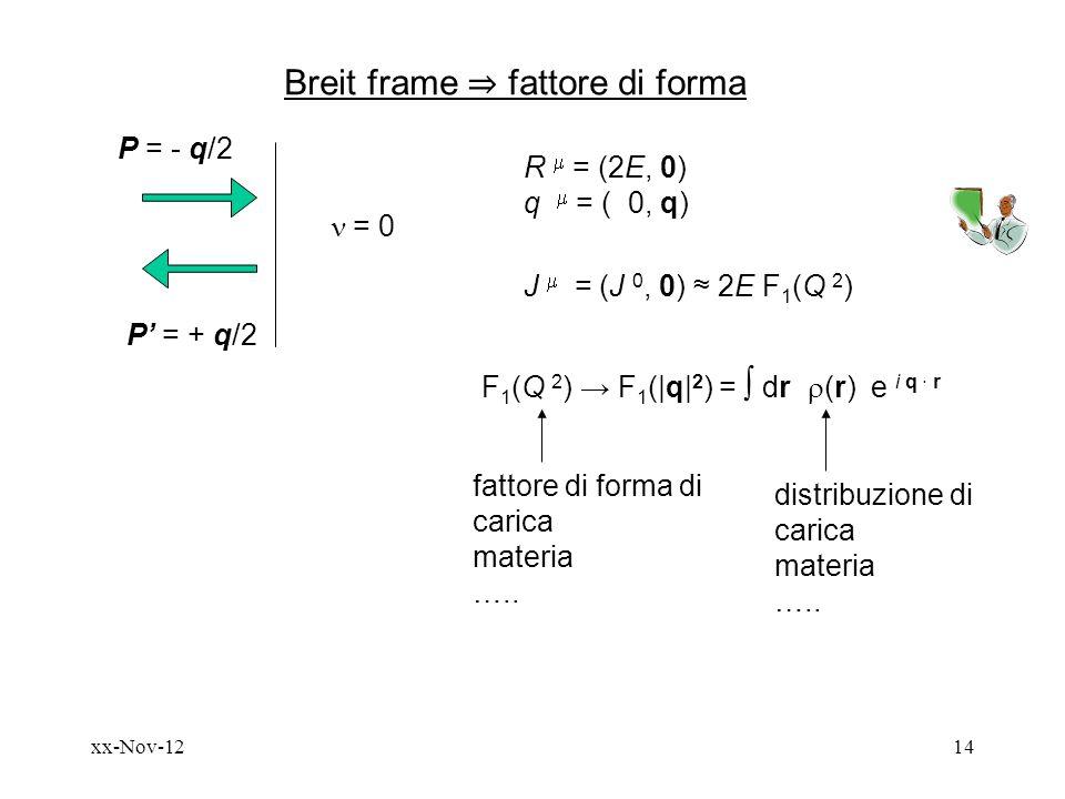 Breit frame ⇒ fattore di forma