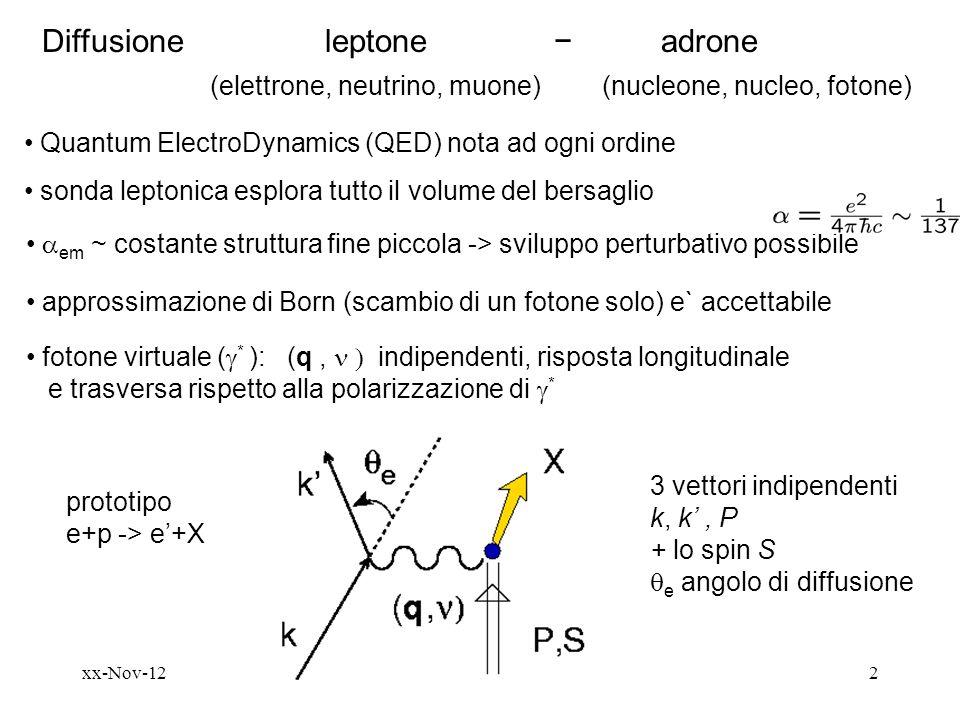 Diffusione leptone − adrone