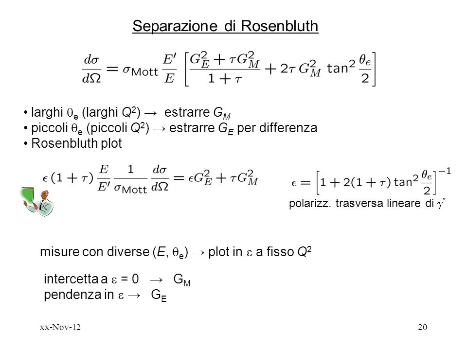 Separazione di Rosenbluth