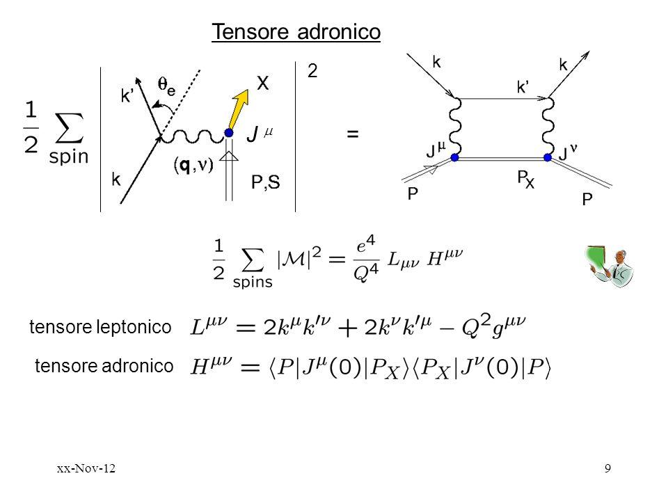 Tensore adronico 2 J  = tensore leptonico tensore adronico xx-Nov-12