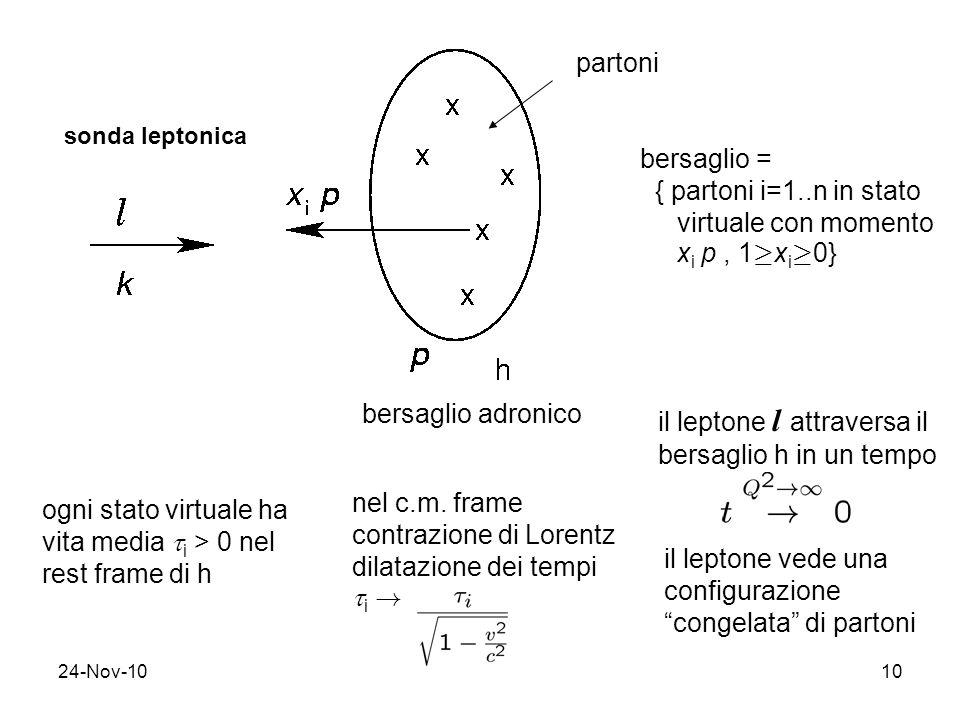 il leptone l attraversa il bersaglio h in un tempo