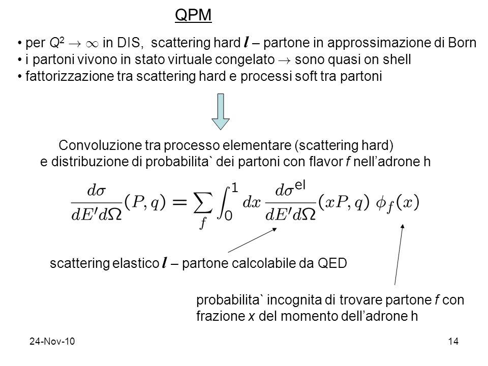 QPM per Q2 ! 1 in DIS, scattering hard l – partone in approssimazione di Born. i partoni vivono in stato virtuale congelato ! sono quasi on shell.
