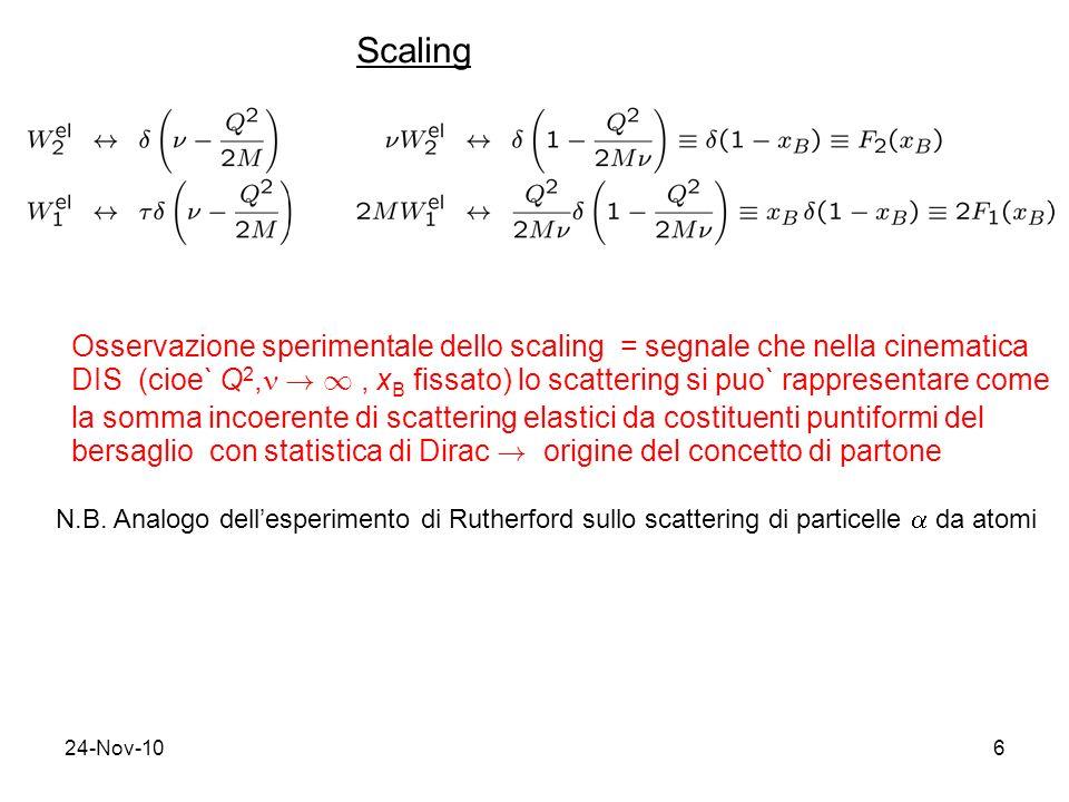 Scaling Osservazione sperimentale dello scaling = segnale che nella cinematica.