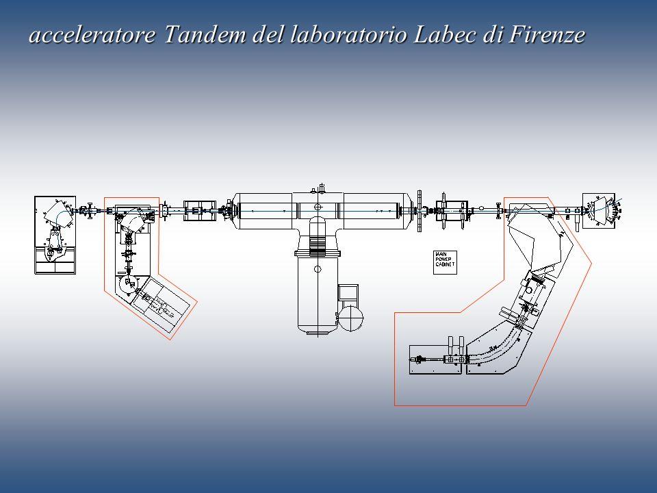 acceleratore Tandem del laboratorio Labec di Firenze