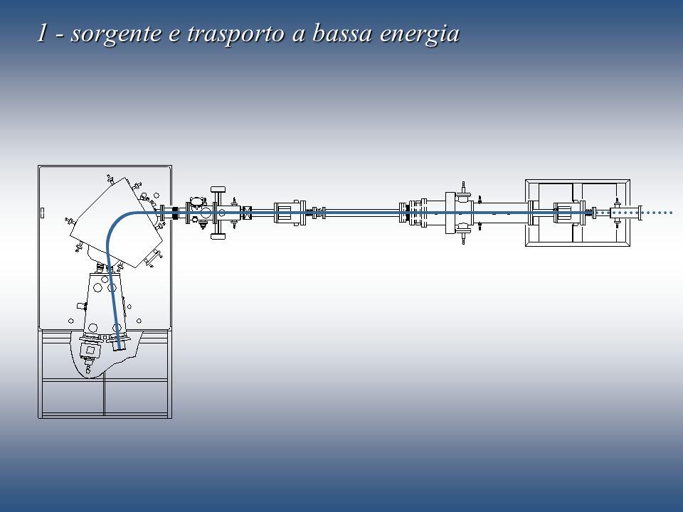 1 - sorgente e trasporto a bassa energia