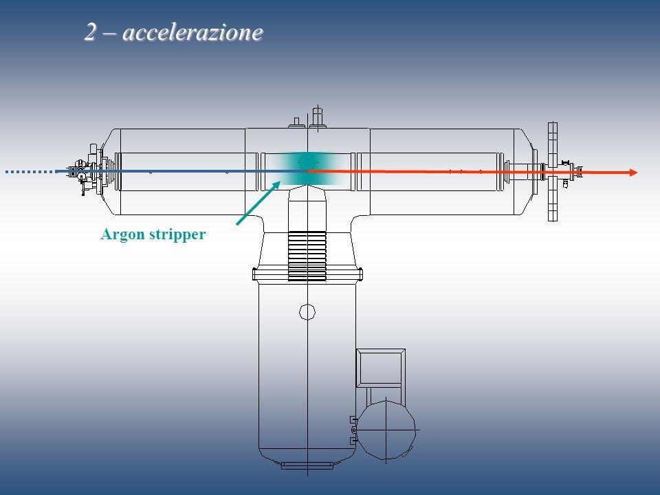 2 – accelerazione Argon stripper