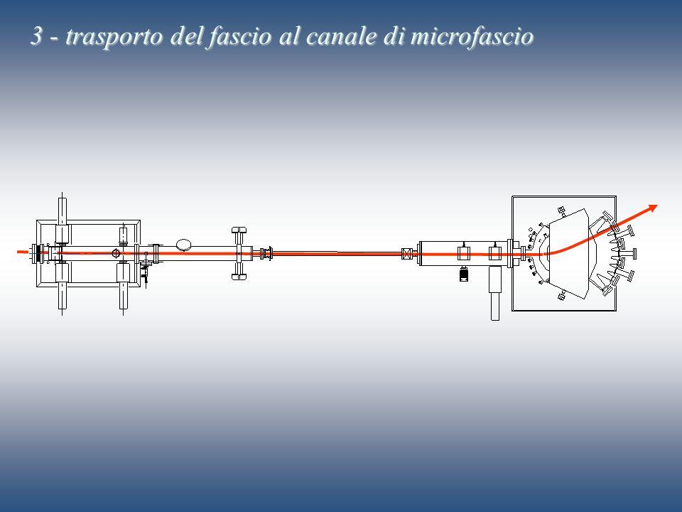 3 - trasporto del fascio al canale di microfascio
