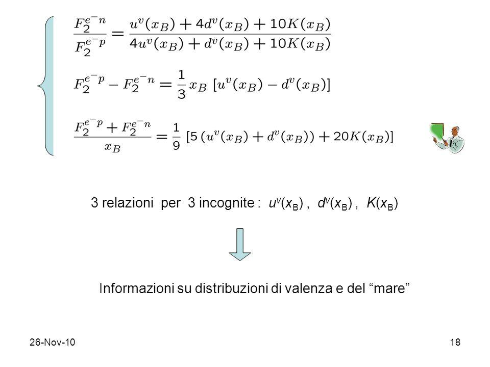 3 relazioni per 3 incognite : uv(xB) , dv(xB) , K(xB)