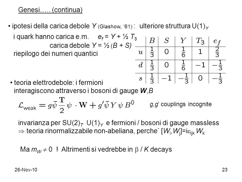 i quark hanno carica e.m. ef = Y + ½ T3