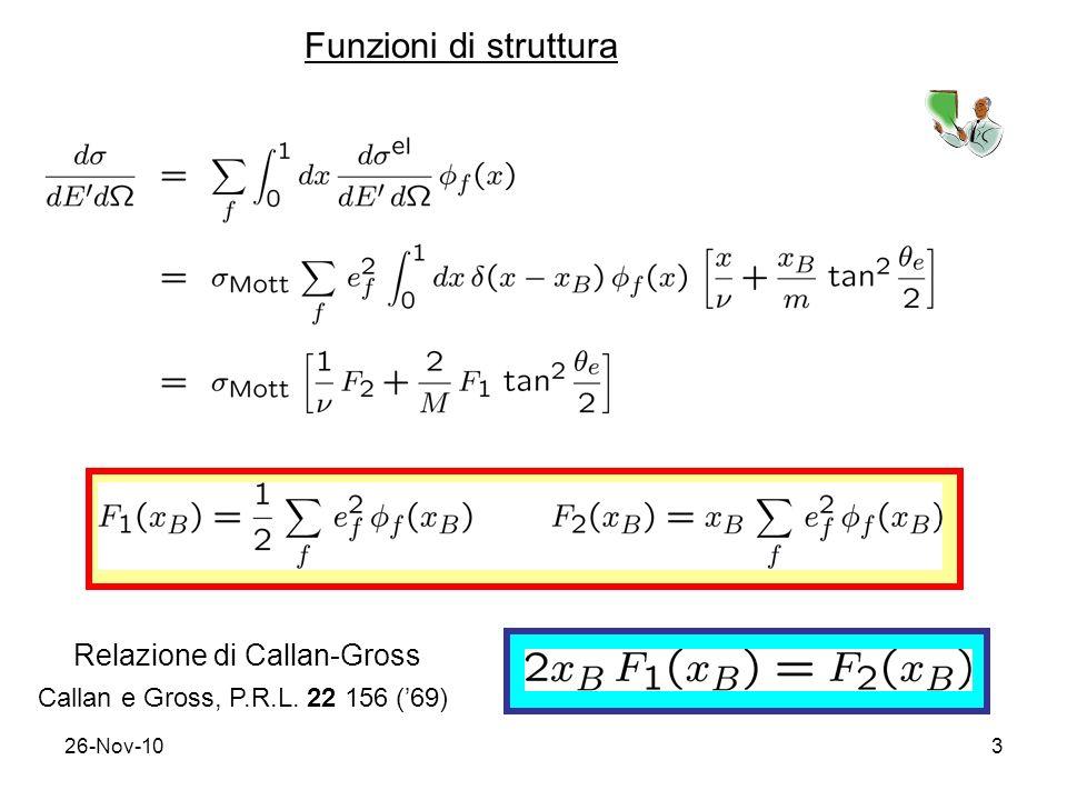 Funzioni di struttura Relazione di Callan-Gross