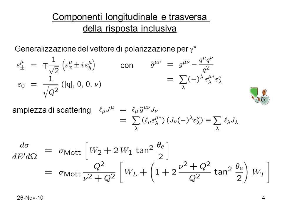 Componenti longitudinale e trasversa della risposta inclusiva