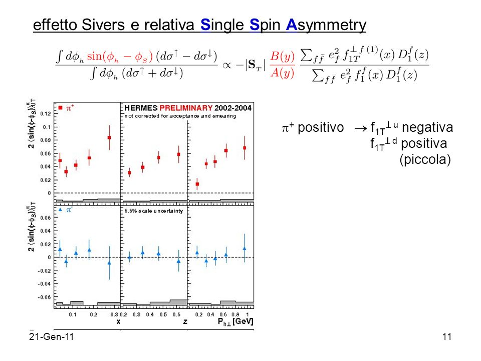effetto Sivers e relativa Single Spin Asymmetry