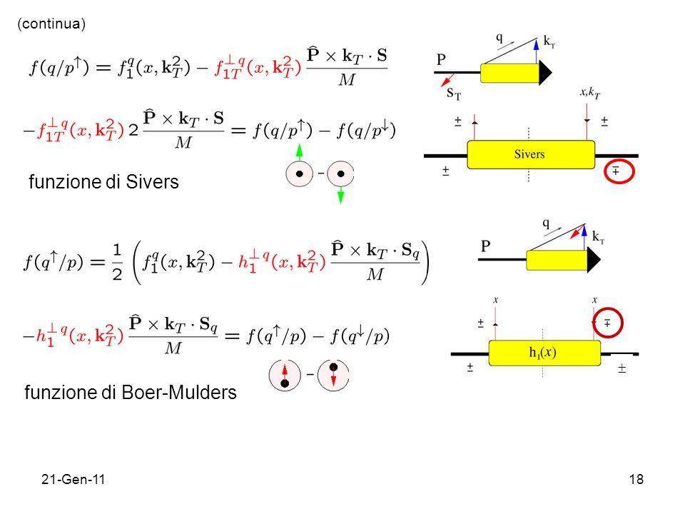 funzione di Boer-Mulders