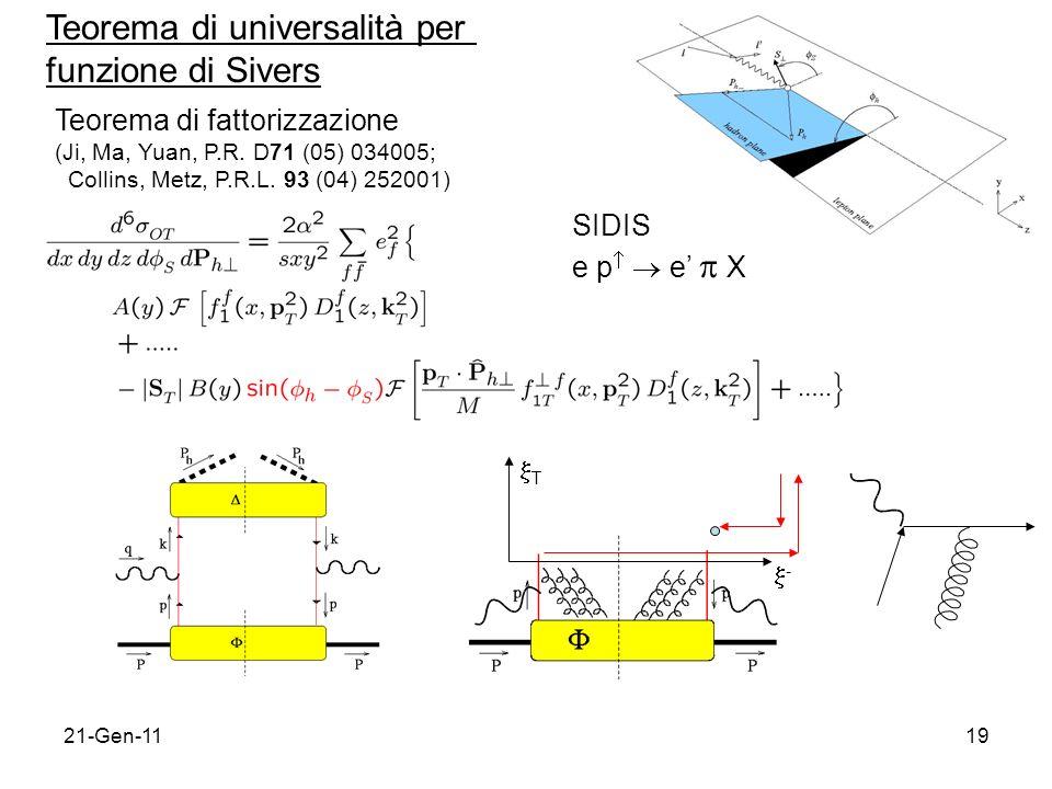 Teorema di universalità per funzione di Sivers