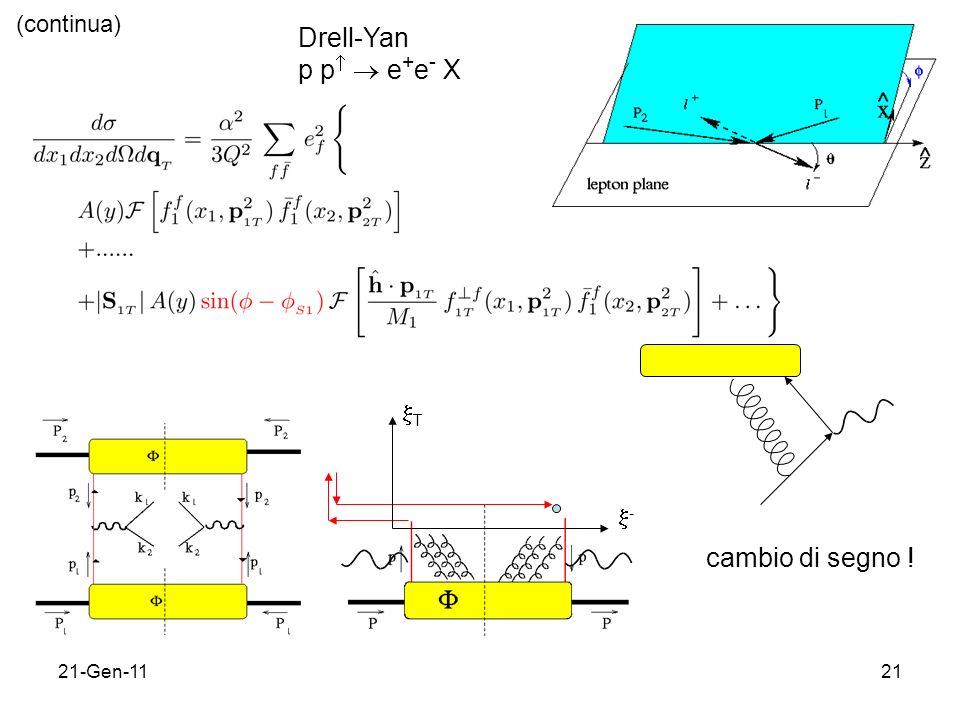 (continua) Drell-Yan p p  e+e- X T - cambio di segno ! 21-Gen-11