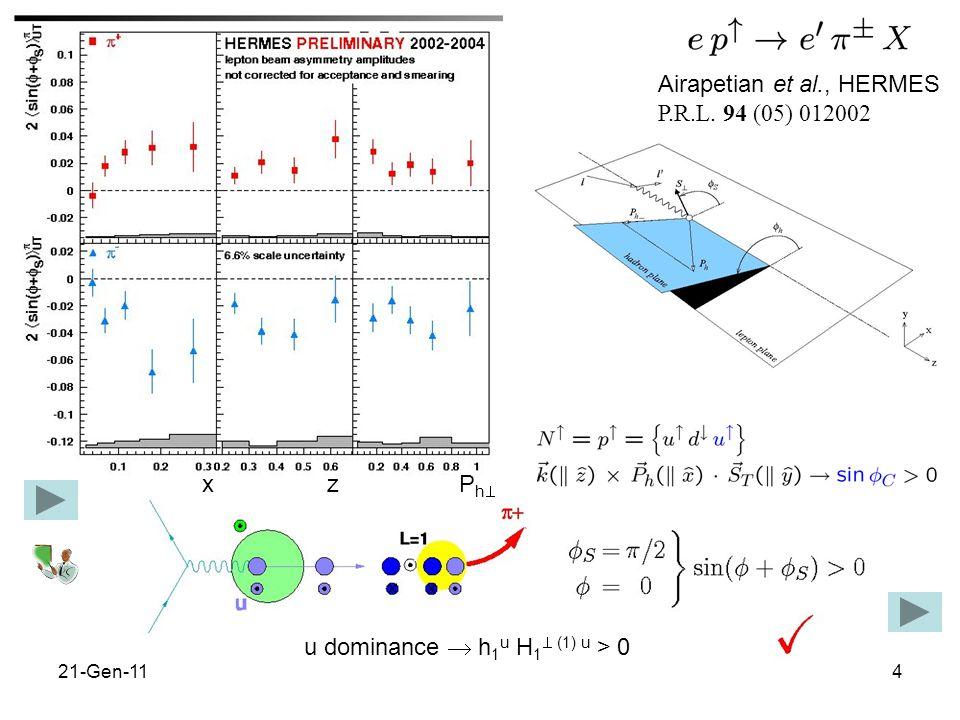 Airapetian et al., HERMES P.R.L. 94 (05) 012002