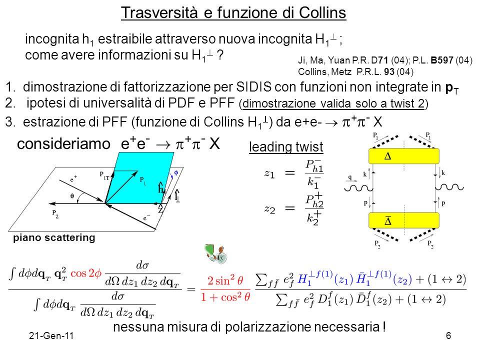 Trasversità e funzione di Collins