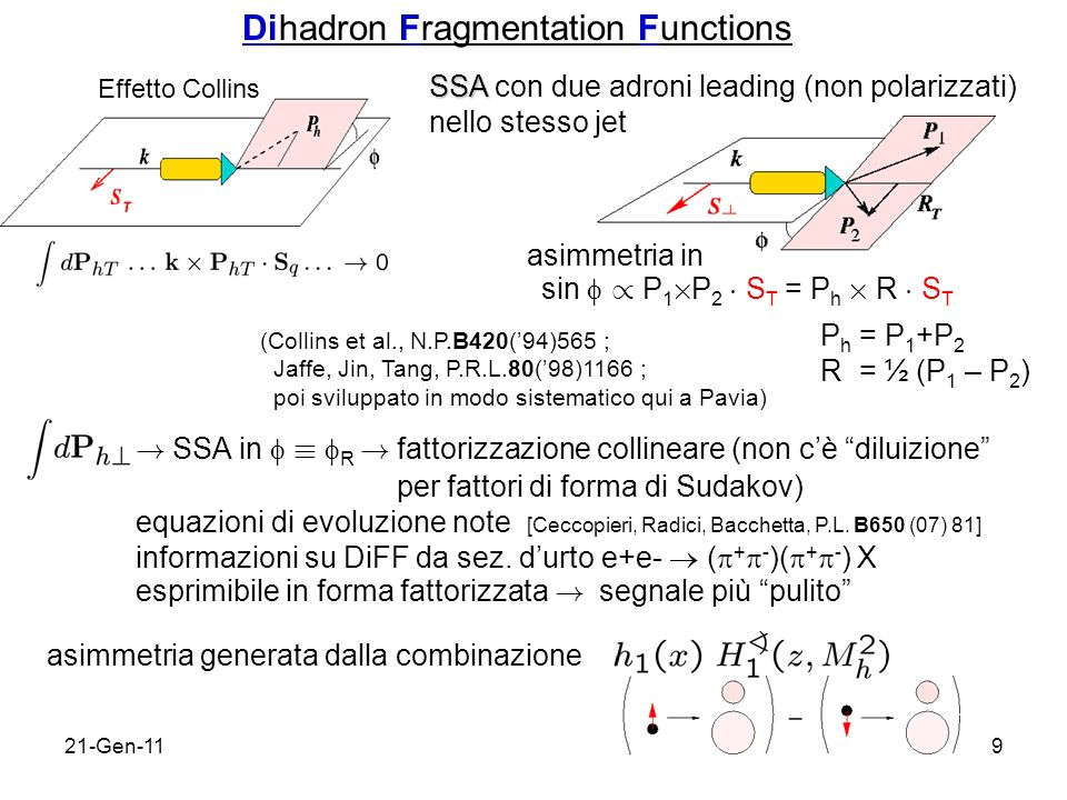 Dihadron Fragmentation Functions