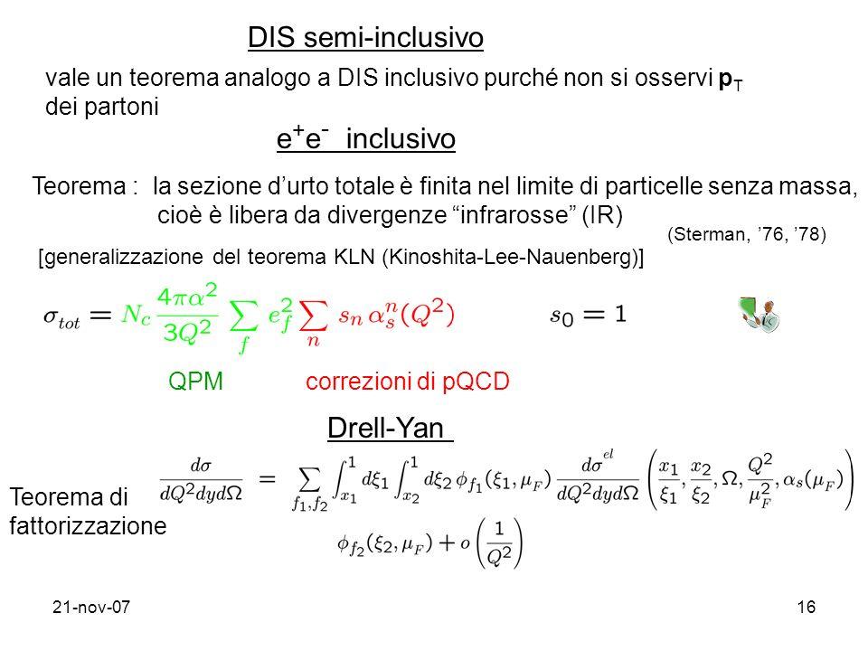 DIS semi-inclusivo e+e- inclusivo Drell-Yan