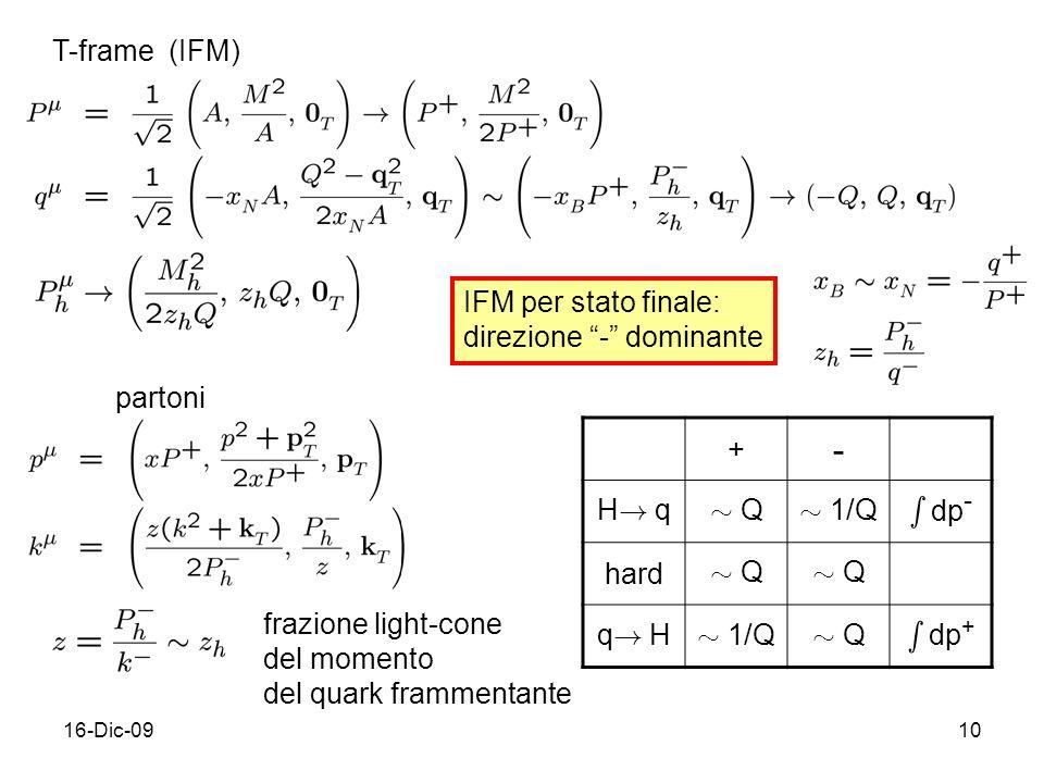 - s dp- s dp+ T-frame (IFM) IFM per stato finale: