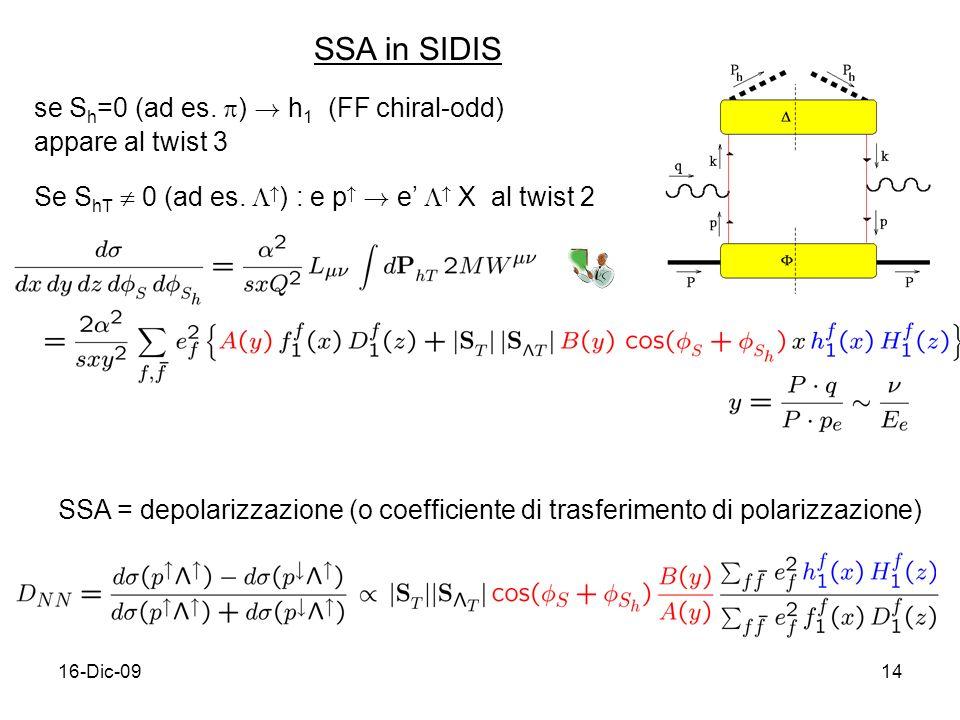 SSA in SIDIS se Sh=0 (ad es. ) ! h1  (FF chiral-odd)