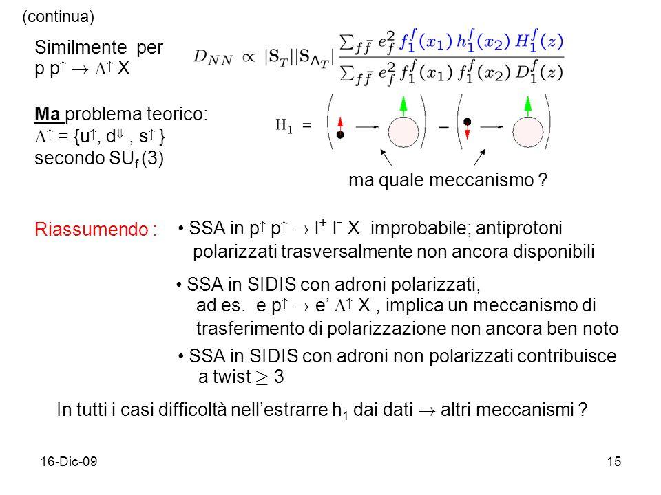 SSA in p p ! l+ l- X improbabile; antiprotoni
