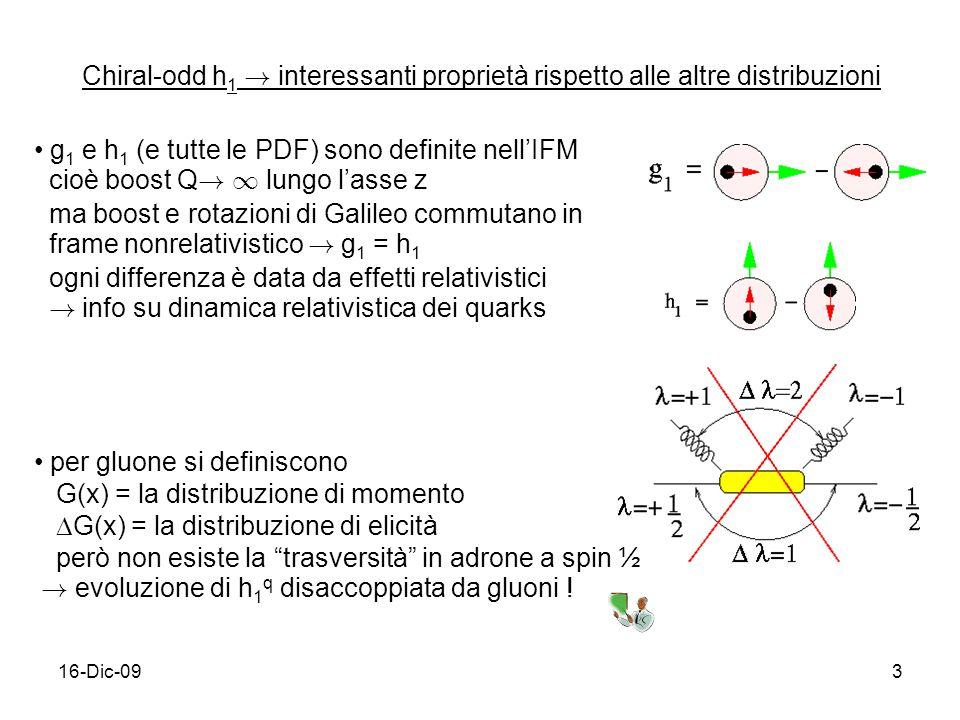 g1 e h1 (e tutte le PDF) sono definite nell'IFM