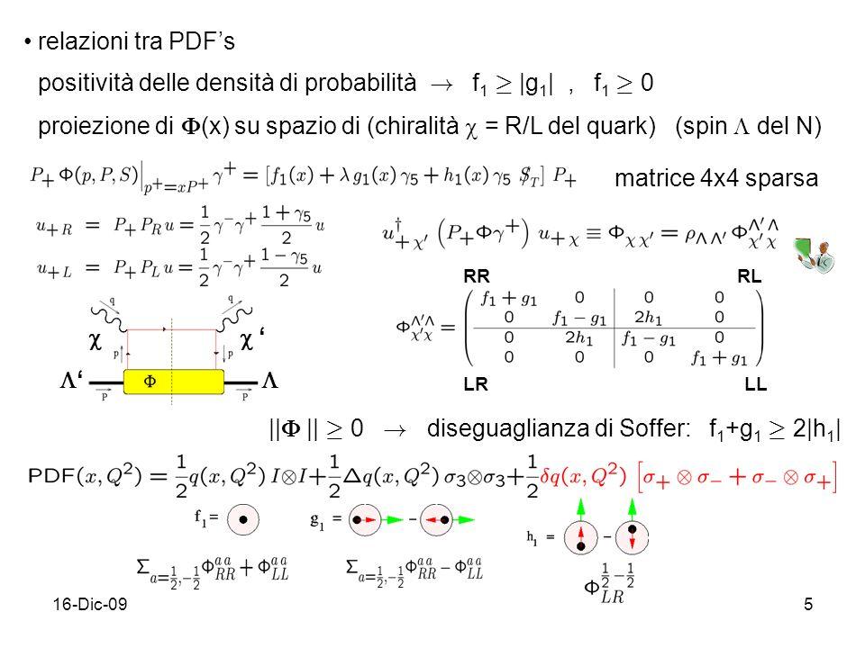 positività delle densità di probabilità ! f1 ¸ |g1| , f1 ¸ 0