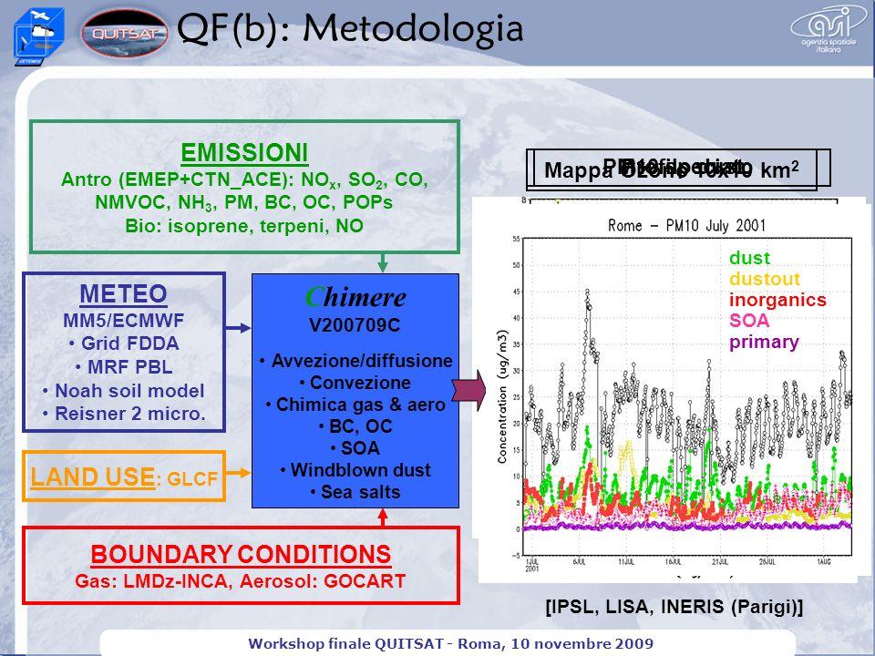 QF(b): Metodologia Chimere EMISSIONI METEO LAND USE: GLCF