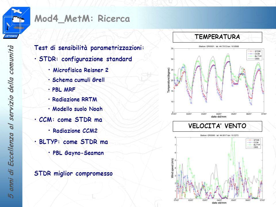 Mod4_MetM: Ricerca TEMPERATURA Test di sensibilità parametrizzazioni: