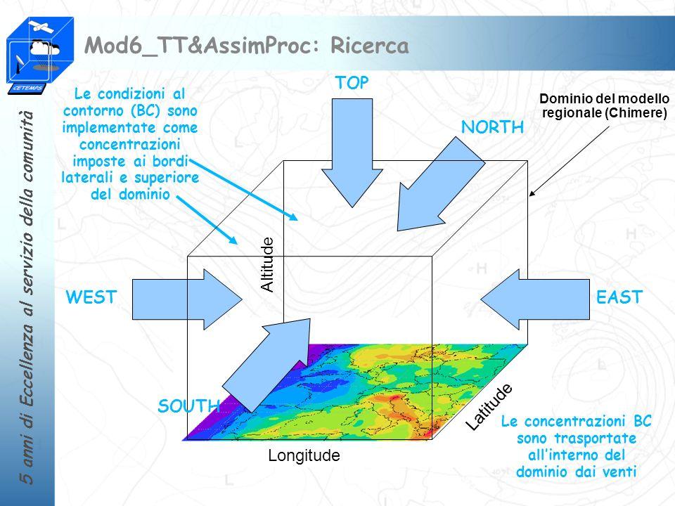 Mod6_TT&AssimProc: Ricerca