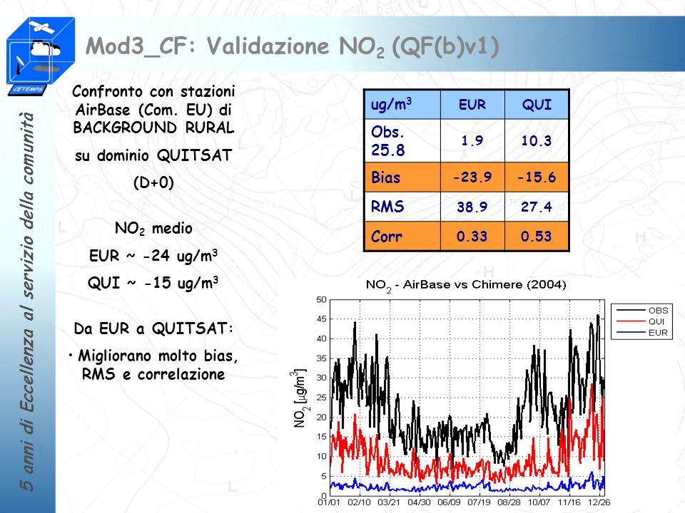 Mod3_CF: Validazione NO2 (QF(b)v1)