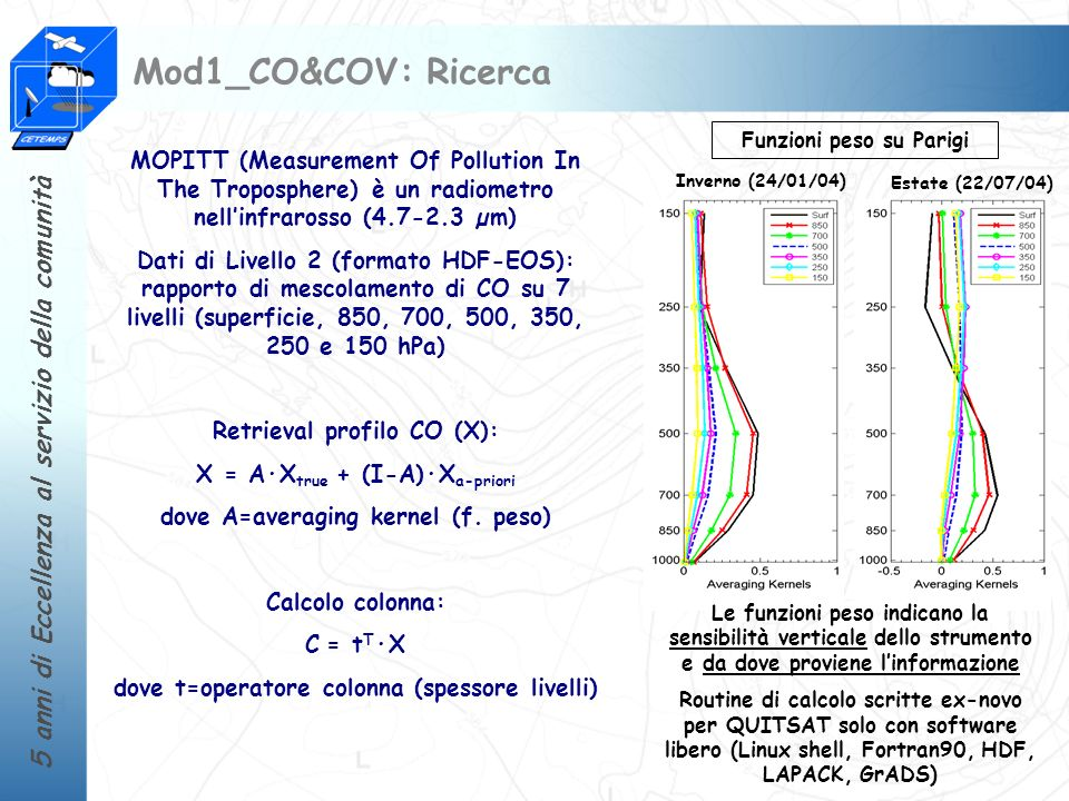 Mod1_CO&COV: Ricerca Funzioni peso su Parigi. MOPITT (Measurement Of Pollution In The Troposphere) è un radiometro nell'infrarosso (4.7-2.3 µm)