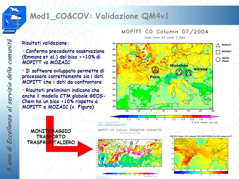 Mod1_CO&COV: Validazione QM4v1