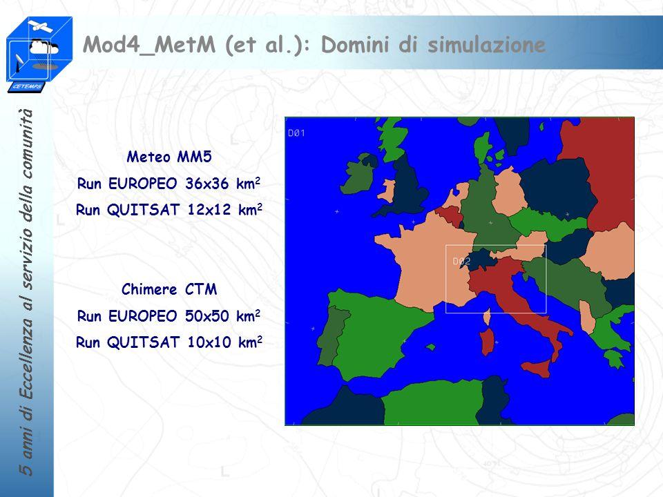 Mod4_MetM (et al.): Domini di simulazione