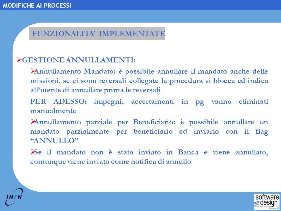 FUNZIONALITA' IMPLEMENTATE