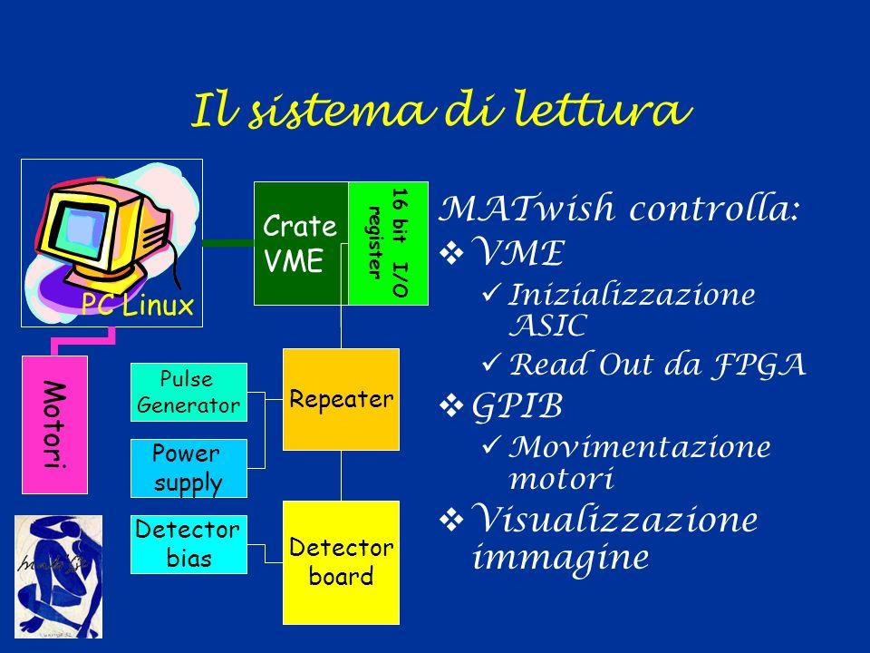 Il sistema di lettura MATwish controlla: VME GPIB