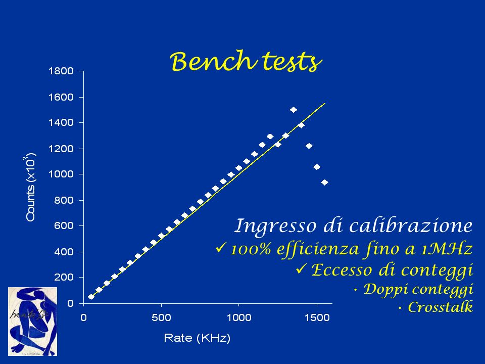 Bench tests Ingresso di calibrazione 100% efficienza fino a 1MHz