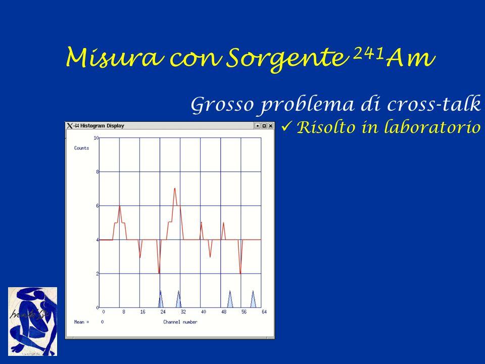 Misura con Sorgente 241Am Grosso problema di cross-talk