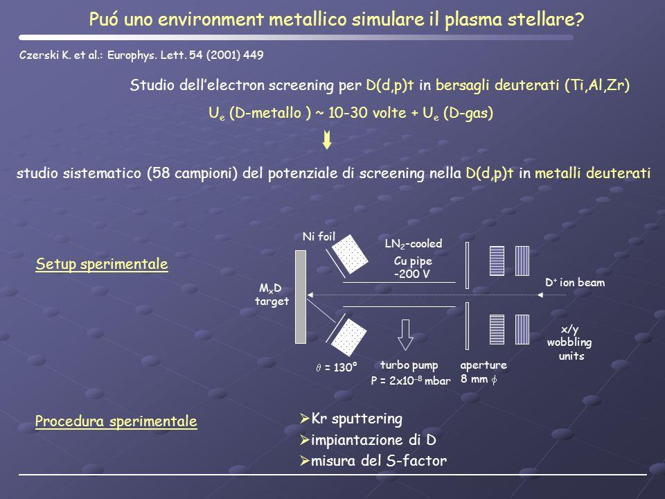 Puó uno environment metallico simulare il plasma stellare