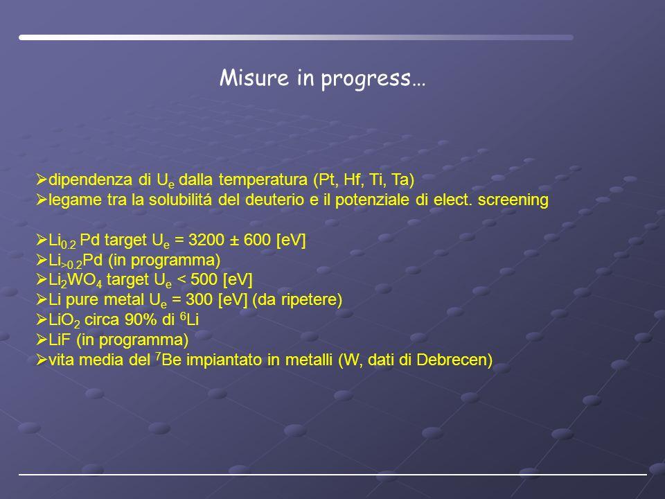 Misure in progress… dipendenza di Ue dalla temperatura (Pt, Hf, Ti, Ta) legame tra la solubilitá del deuterio e il potenziale di elect. screening.
