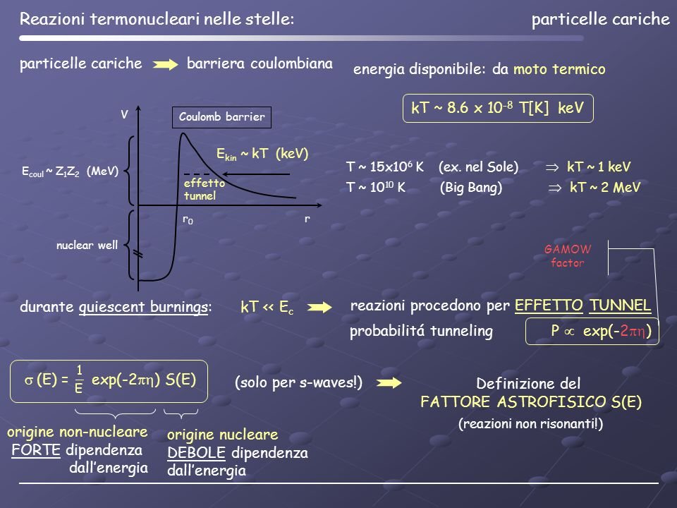 Reazioni termonucleari nelle stelle: particelle cariche