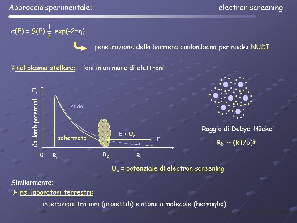 Approccio sperimentale: electron screening