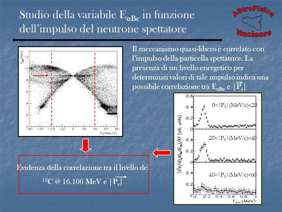 Evidenza della correlazione tra il livello del 12C @ 16.106 MeV e |Ps|