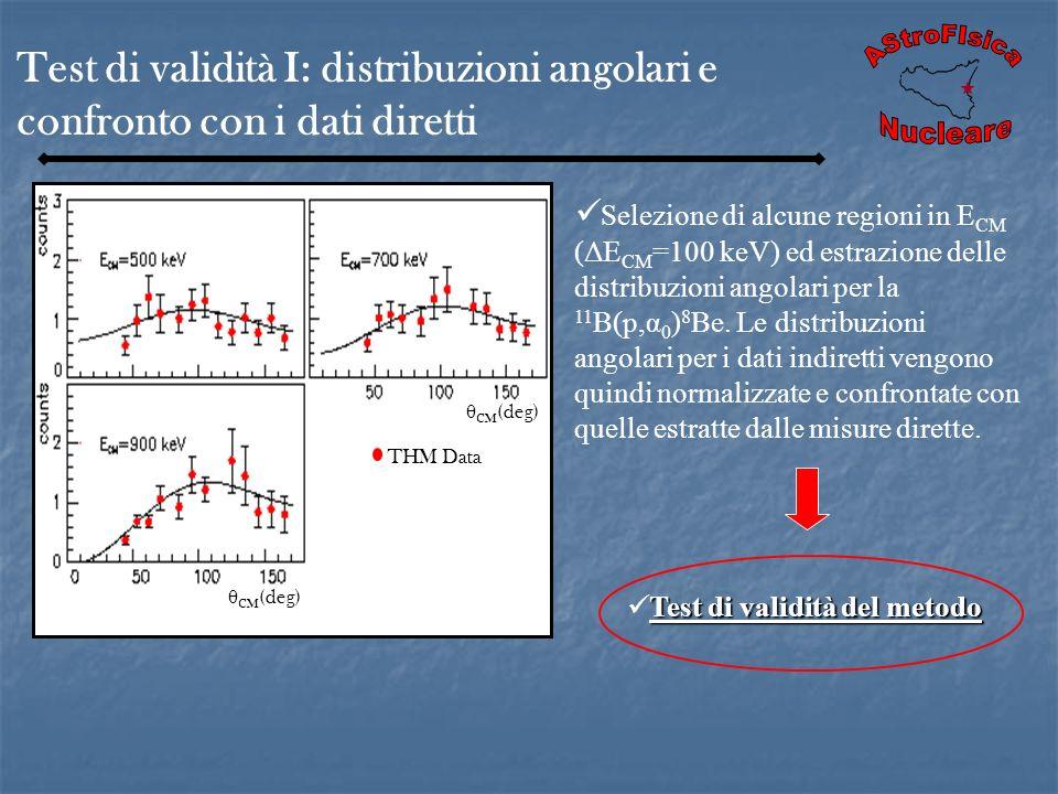 Test di validità I: distribuzioni angolari e confronto con i dati diretti