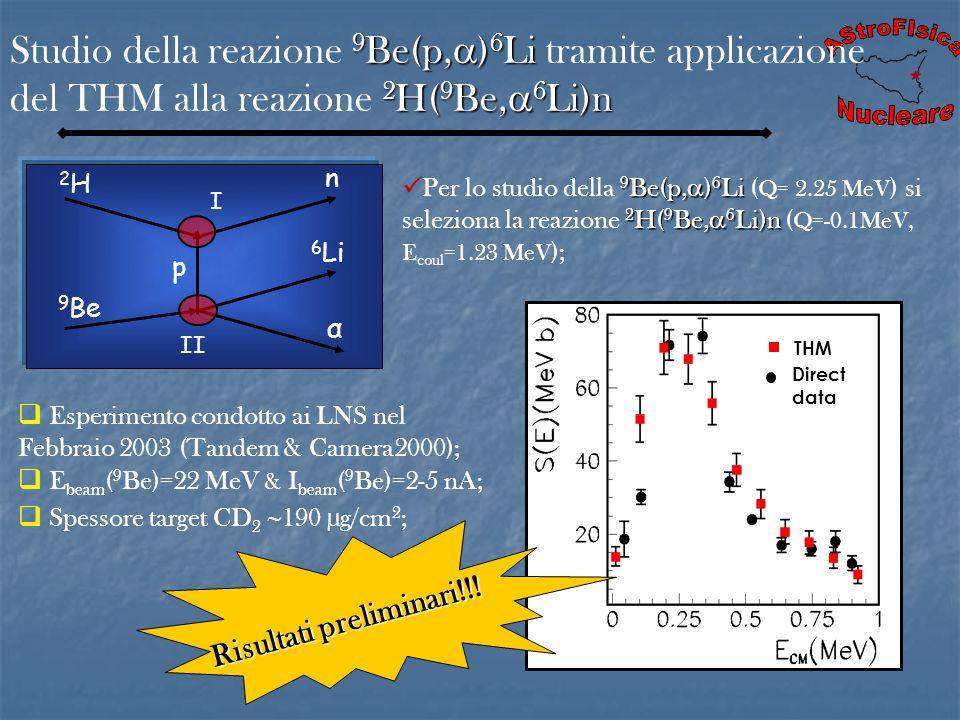 Studio della reazione 9Be(p,)6Li tramite applicazione del THM alla reazione 2H(9Be,6Li)n